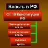 Органы власти в Киреевске